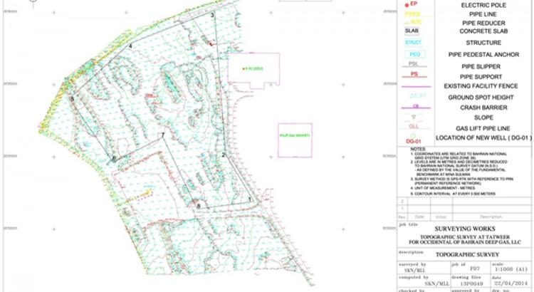 Topographical-&-Asbuilt-Detail-Survey